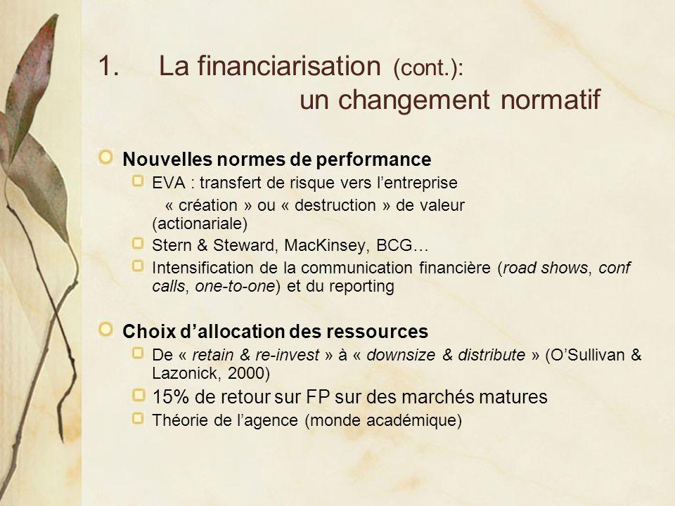 1.La financiarisation (cont.): un changement normatif Nouvelles normes de performance EVA : transfert de risque vers lentreprise « création » ou « des