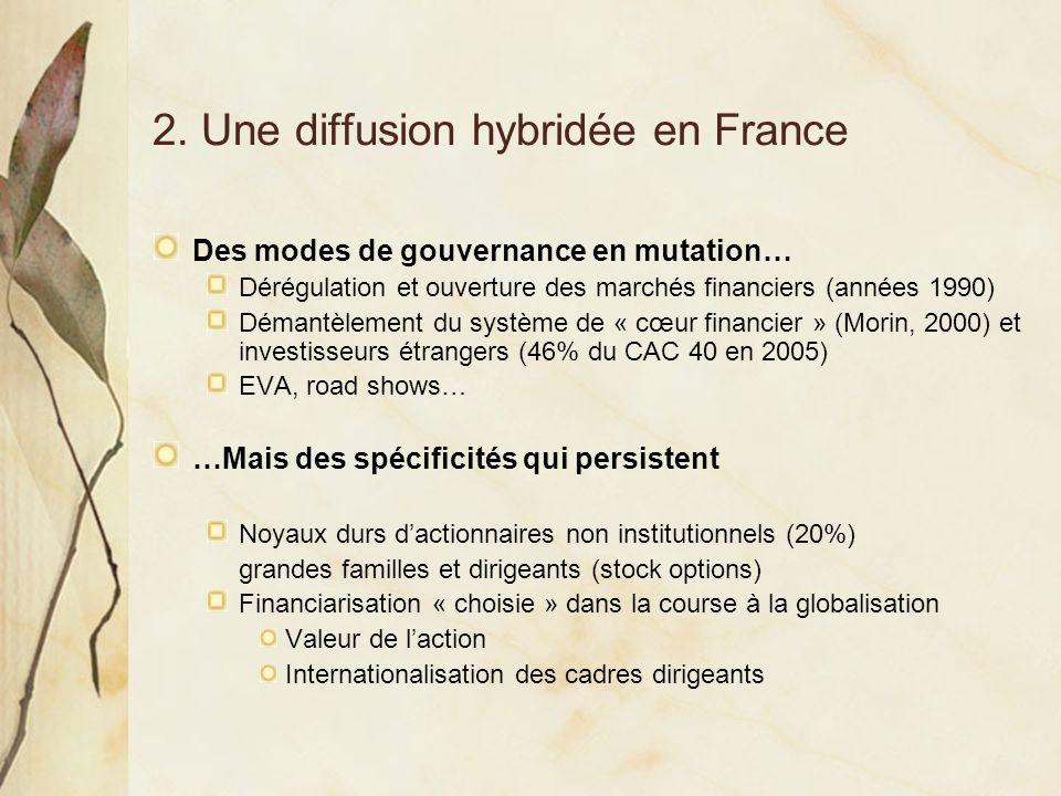 2. Une diffusion hybridée en France Des modes de gouvernance en mutation… Dérégulation et ouverture des marchés financiers (années 1990) Démantèlement