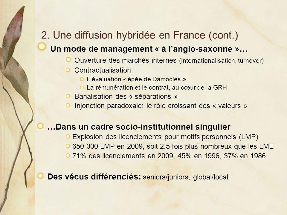Un mode de management « à langlo-saxonne »… Ouverture des marchés internes (internationalisation, turnover) Contractualisation Lévaluation « épée de D