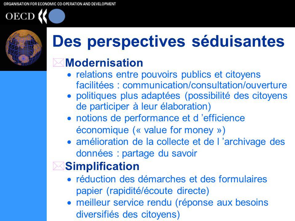 L administration électronique comme facteur de modernisation et de simplification Service de la gestion publique (PUMA) OCDE Hélène Gadriot-Renard