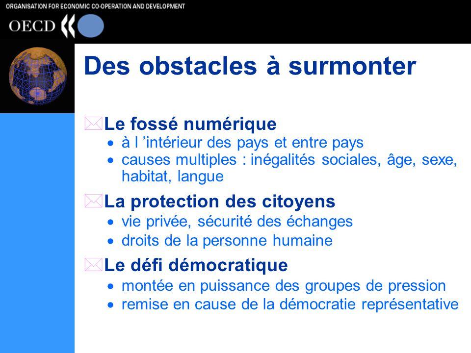 Des perspectives séduisantes *Modernisation relations entre pouvoirs publics et citoyens facilitées : communication/consultation/ouverture politiques