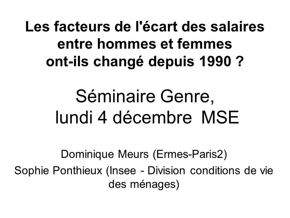 Une remarquable stabilité de lécart des salaires entre les hommes et les femmes Source : Insee, enquêtes emploi 1990-2002.