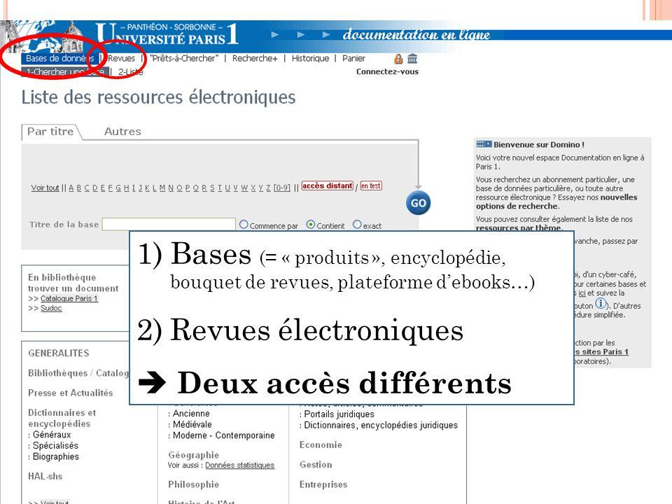 1)Bases (= « produits », encyclopédie, bouquet de revues, plateforme debooks…) 2)Revues électroniques Deux accès différents