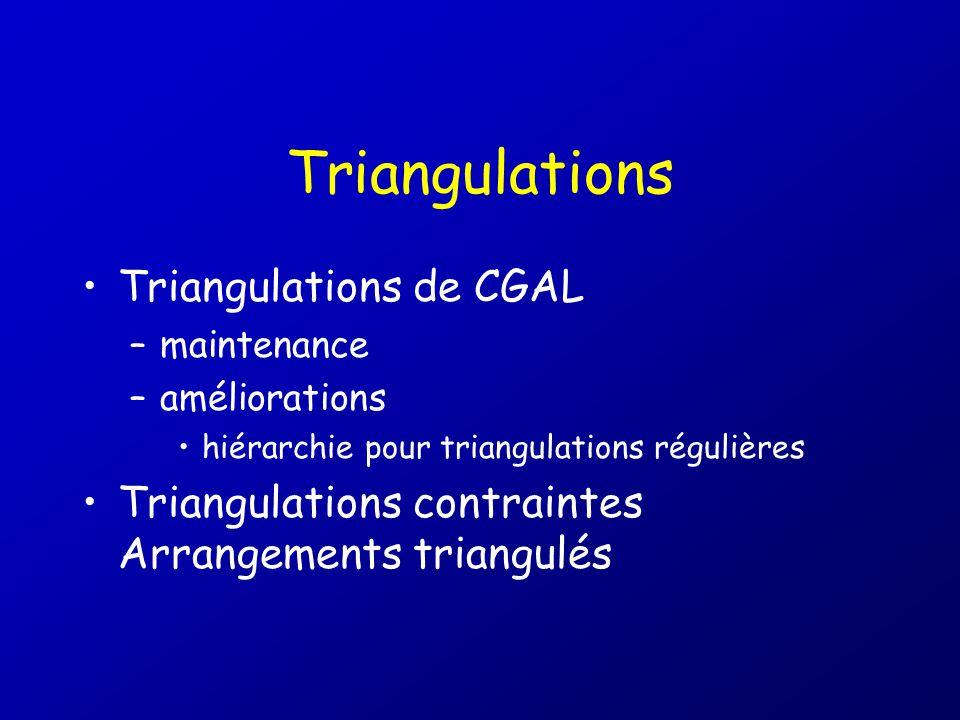 Triangulations Triangulations de CGAL –maintenance –améliorations hiérarchie pour triangulations régulières Triangulations contraintes Arrangements tr