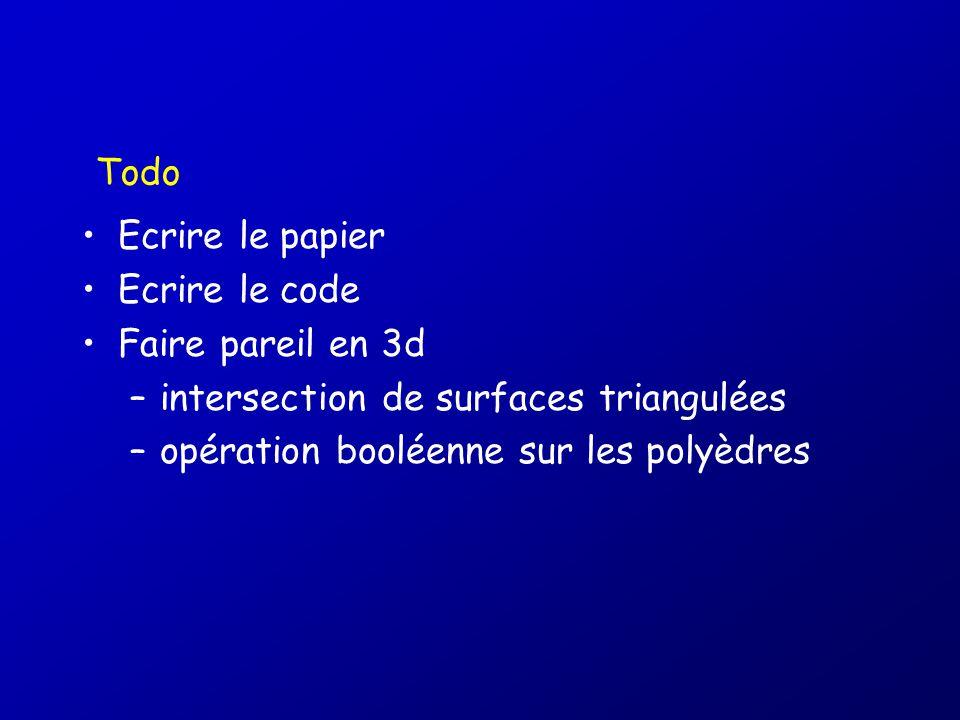 Maillages Un module génération de maillages pour CGAL Maillages par raffinement de Delaunay (Ruppert) –2d stage de Laurent –3d thèse de Laurent Maillages hybrides (IFP)