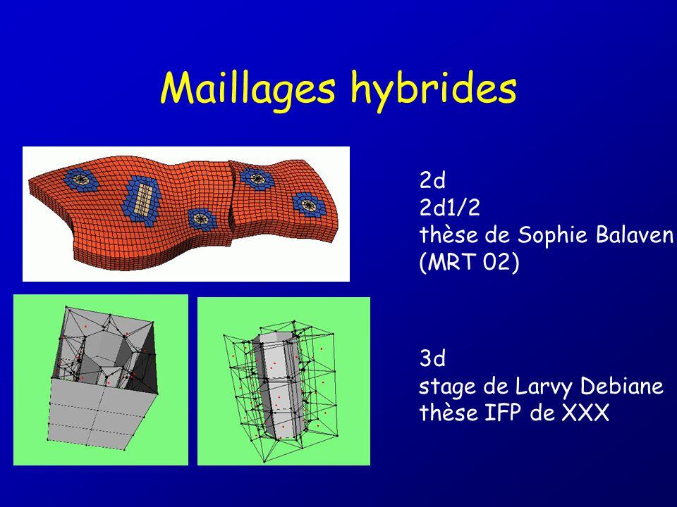Maillages hybrides 2d 2d1/2 thèse de Sophie Balaven (MRT 02) 3d stage de Larvy Debiane thèse IFP de XXX