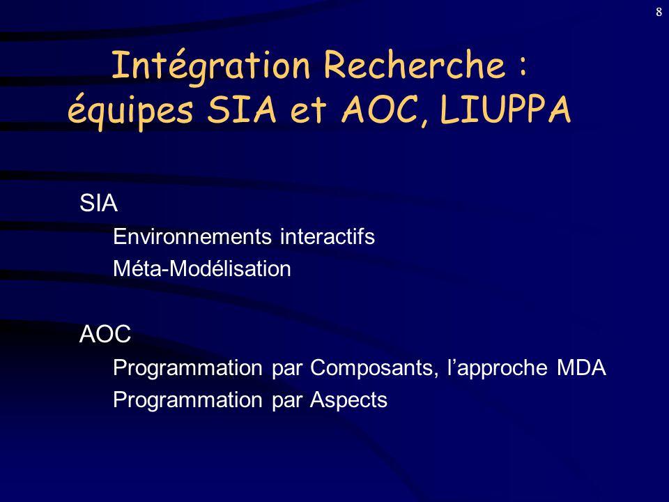 8 Intégration Recherche : équipes SIA et AOC, LIUPPA SIA Environnements interactifs Méta-Modélisation AOC Programmation par Composants, lapproche MDA Programmation par Aspects