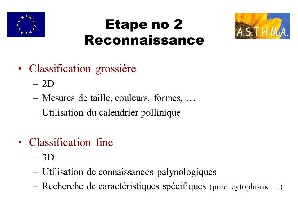 Etape no 2 Reconnaissance Classification grossière –2D –Mesures de taille, couleurs, formes, … –Utilisation du calendrier pollinique Classification fi