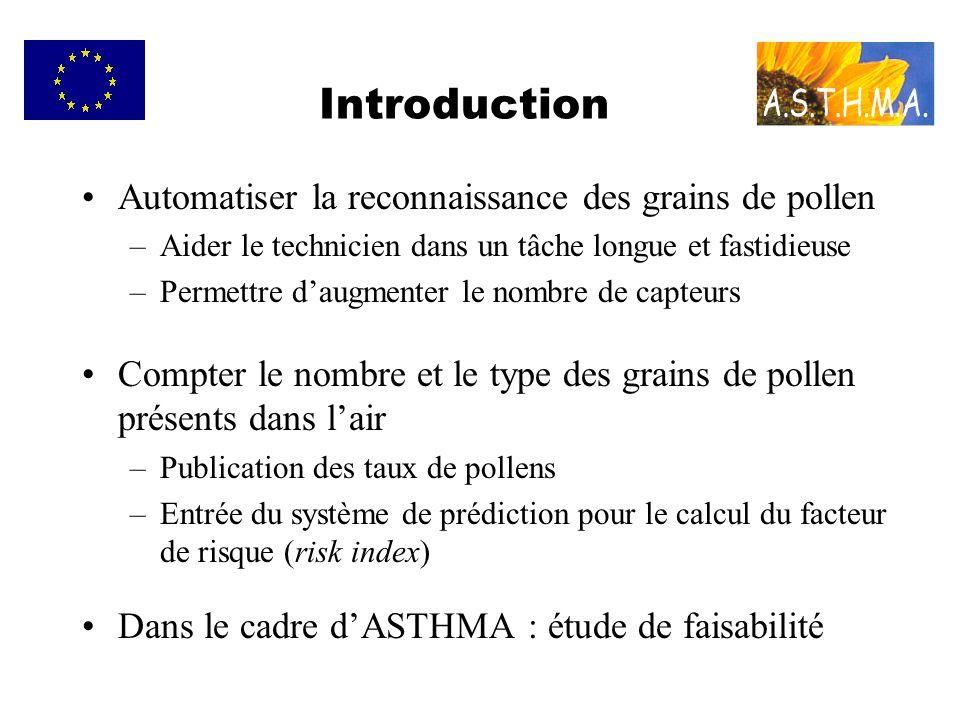 Introduction Automatiser la reconnaissance des grains de pollen –Aider le technicien dans un tâche longue et fastidieuse –Permettre daugmenter le nomb
