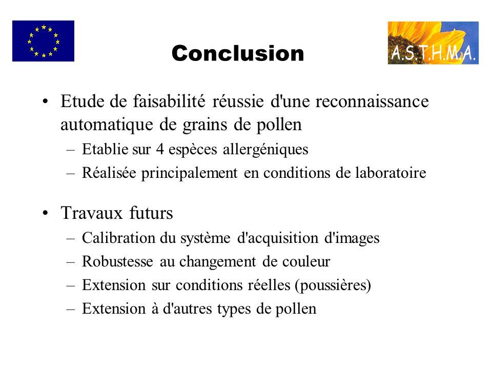 Conclusion Etude de faisabilité réussie d'une reconnaissance automatique de grains de pollen –Etablie sur 4 espèces allergéniques –Réalisée principale