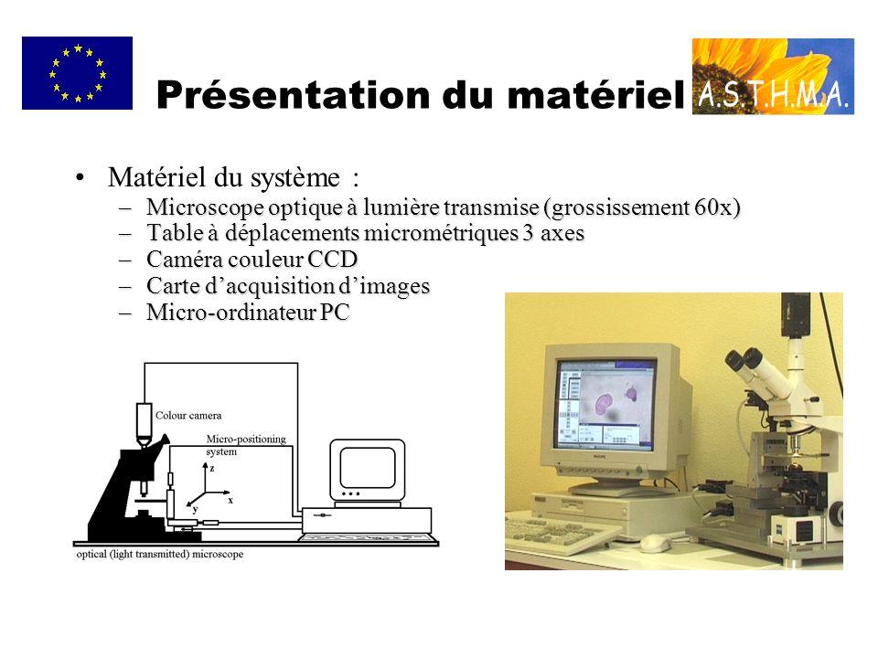 Présentation du matériel Matériel du système : –Microscope optique à lumière transmise (grossissement 60x) –Table à déplacements micrométriques 3 axes –Caméra couleur CCD –Carte dacquisition dimages –Micro-ordinateur PC