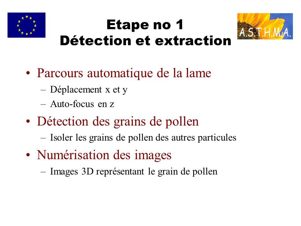 Etape no 1 Détection et extraction Parcours automatique de la lame –Déplacement x et y –Auto-focus en z Détection des grains de pollen –Isoler les grains de pollen des autres particules Numérisation des images –Images 3D représentant le grain de pollen
