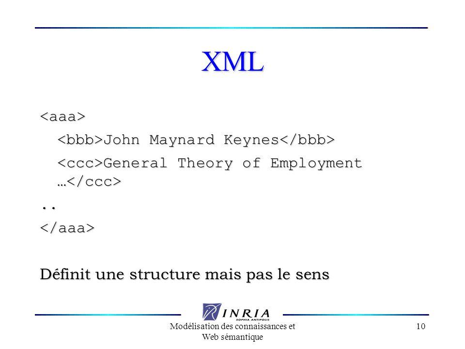 Modélisation des connaissances et Web sémantique 10 XML <aaa> John Maynard Keynes John Maynard Keynes General Theory of Employment … General Theory of