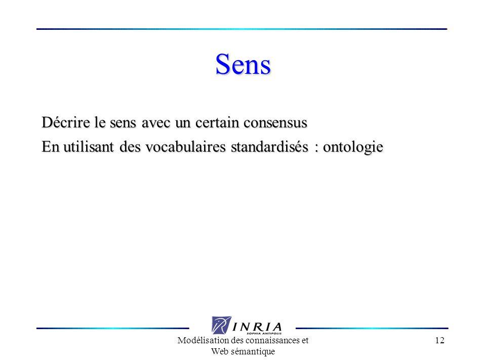 Modélisation des connaissances et Web sémantique 12 Sens Décrire le sens avec un certain consensus En utilisant des vocabulaires standardisés : ontolo