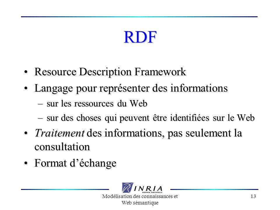 Modélisation des connaissances et Web sémantique 13 RDF Resource Description Framework Resource Description Framework Langage pour représenter des inf