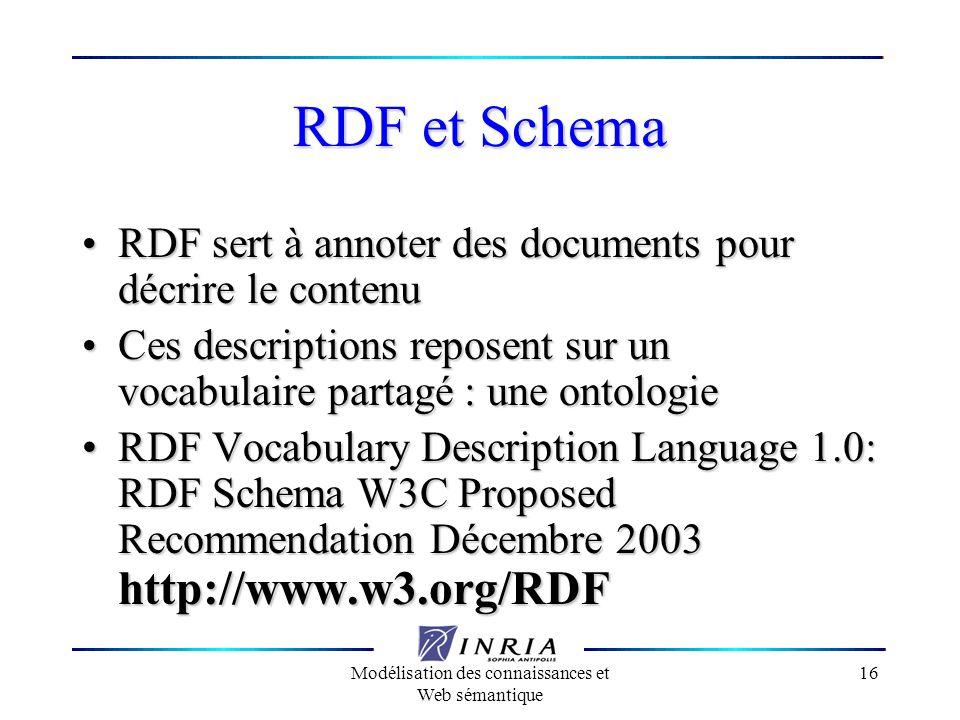 Modélisation des connaissances et Web sémantique 16 RDF et Schema RDF sert à annoter des documents pour décrire le contenu RDF sert à annoter des docu