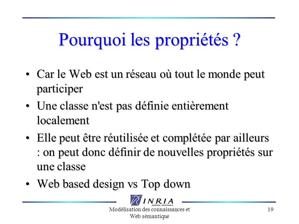 Modélisation des connaissances et Web sémantique 19 Pourquoi les propriétés ? Car le Web est un réseau où tout le monde peut participer Car le Web est