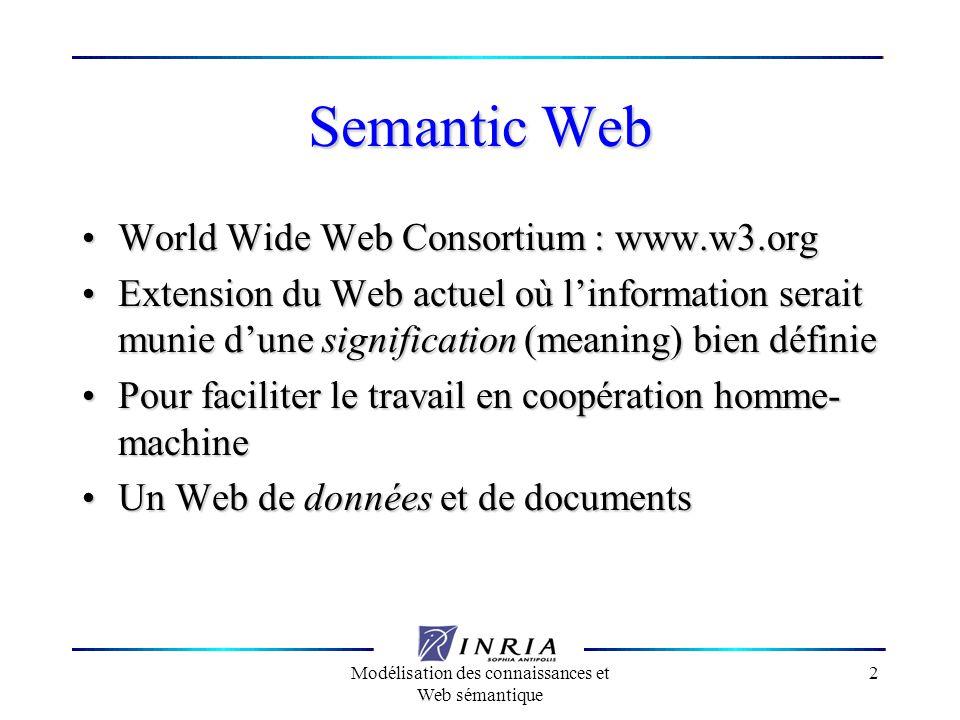 Modélisation des connaissances et Web sémantique 3 Semantic Web Évolution du Web pour permettre le traitement des informations par des programmes Évolution du Web pour permettre le traitement des informations par des programmes Documents et données structur é s (XML) Documents et données structur é s (XML) Associer sémantique (sens) aux documents Associer sémantique (sens) aux documents http://www.scientificamerican.com/2001/0501issue/0501berners- lee.html http://www.scientificamerican.com/2001/0501issue/0501berners- lee.html