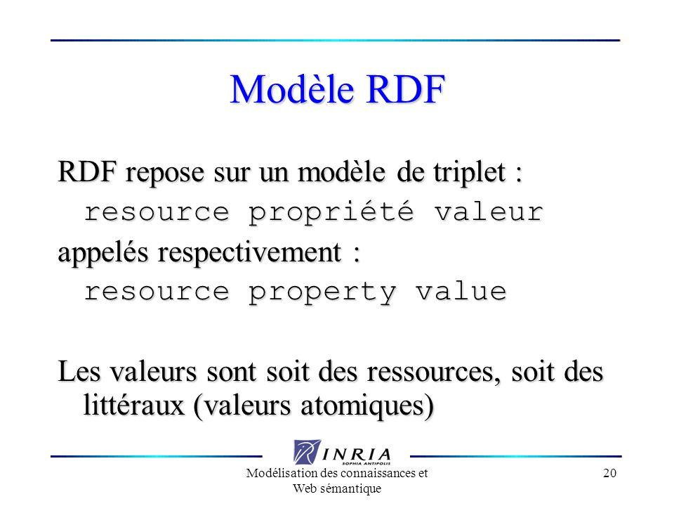 Modélisation des connaissances et Web sémantique 20 Modèle RDF RDF repose sur un modèle de triplet : resource propriété valeur appelés respectivement