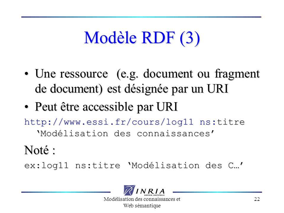 Modélisation des connaissances et Web sémantique 22 Modèle RDF (3) Une ressource (e.g. document ou fragment de document) est désignée par un URI Une r