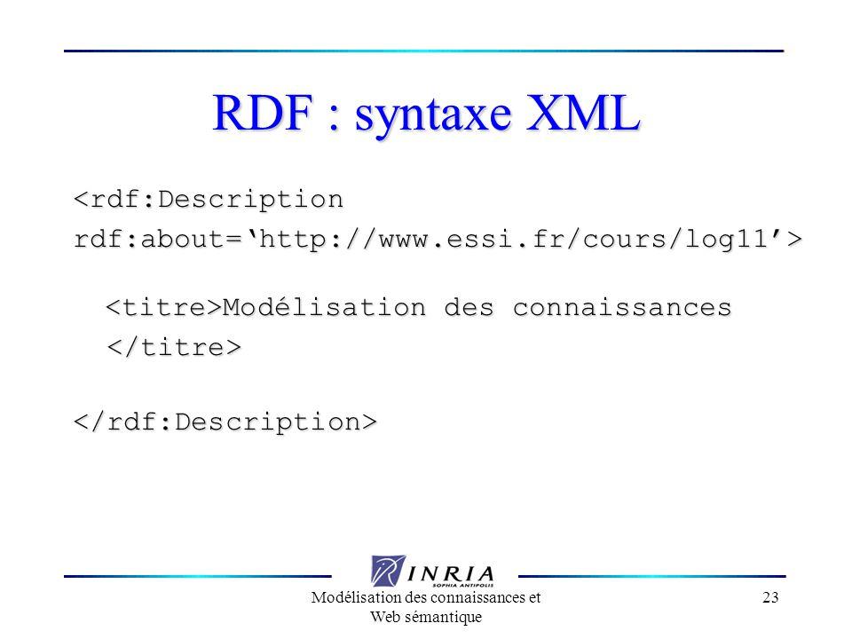 Modélisation des connaissances et Web sémantique 23 RDF : syntaxe XML <rdf:Description rdf:about=http://www.essi.fr/cours/log11> Modélisation des conn