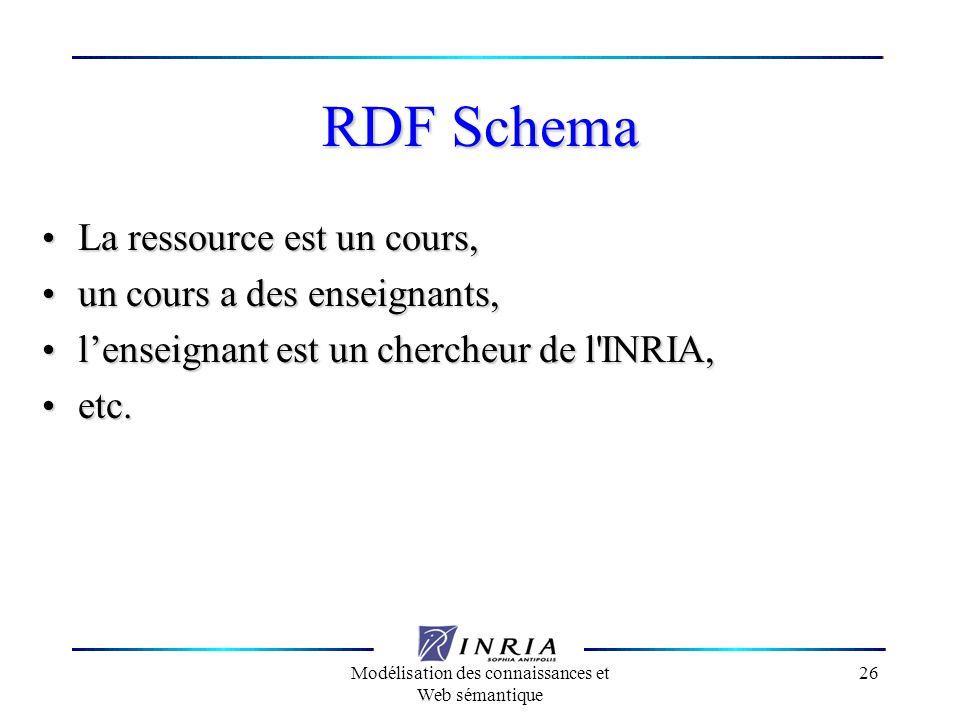 Modélisation des connaissances et Web sémantique 26 RDF Schema La ressource est un cours, La ressource est un cours, un cours a des enseignants, un co