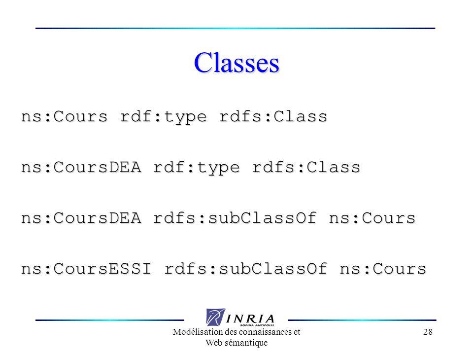 Modélisation des connaissances et Web sémantique 28 Classes ns:Cours rdf:type rdfs:Class ns:CoursDEA rdf:type rdfs:Class ns:CoursDEA rdfs:subClassOf n