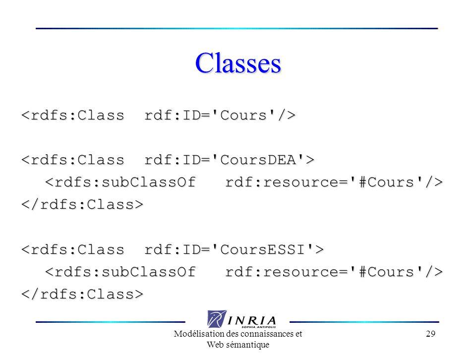 Modélisation des connaissances et Web sémantique 29 Classes </rdfs:Class> </rdfs:Class>