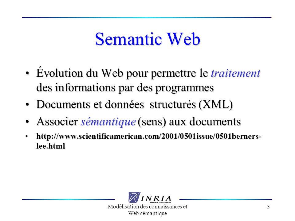 Modélisation des connaissances et Web sémantique 94 Travaux OntoBroker, SHOE OntoBroker, SHOE RDF et Graphes Conceptuels : Corese, DRDFS RDF et Graphes Conceptuels : Corese, DRDFS Projet Escrire : comparer GC, objets et logique de description Projet Escrire : comparer GC, objets et logique de description CoMMA : mémoire dentreprise CoMMA : mémoire dentreprise DAML OIL DAML OIL OWL, Semantic Web Working Group W3C OWL, Semantic Web Working Group W3C