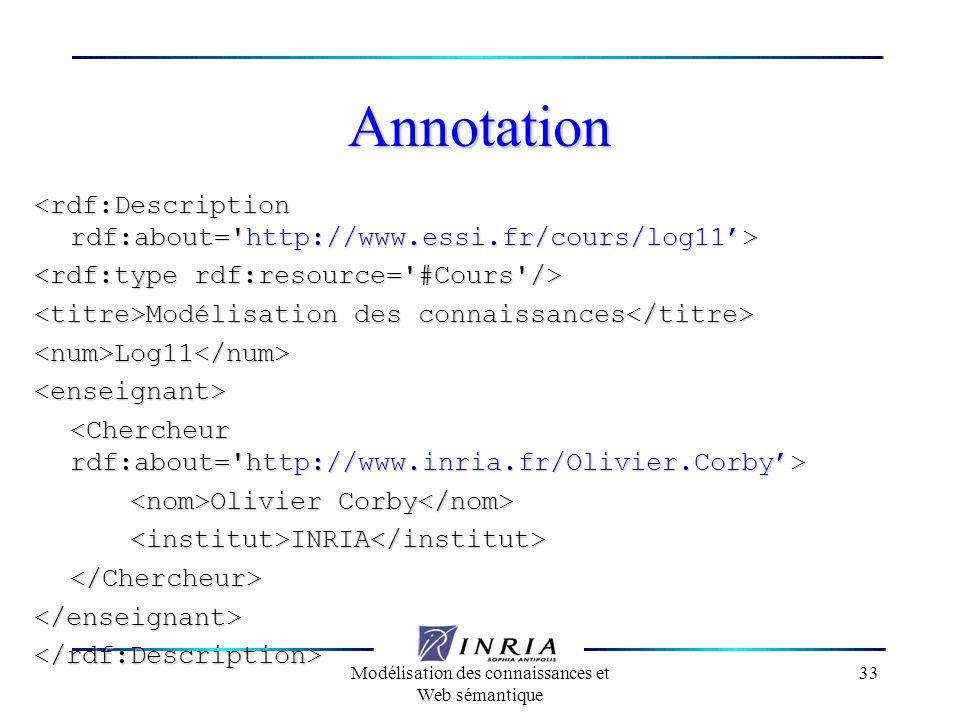 Modélisation des connaissances et Web sémantique 33 Annotation Modélisation des connaissances Modélisation des connaissances <num>Log11</num><enseigna
