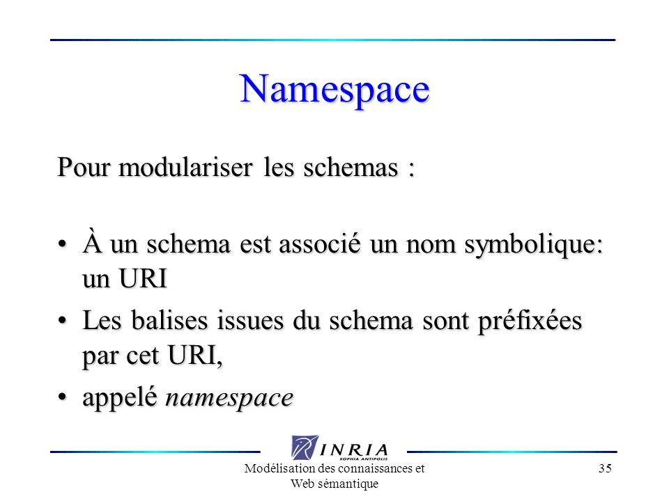 Modélisation des connaissances et Web sémantique 35 Namespace Pour modulariser les schemas : À un schema est associ é un nom symbolique: un URI À un s
