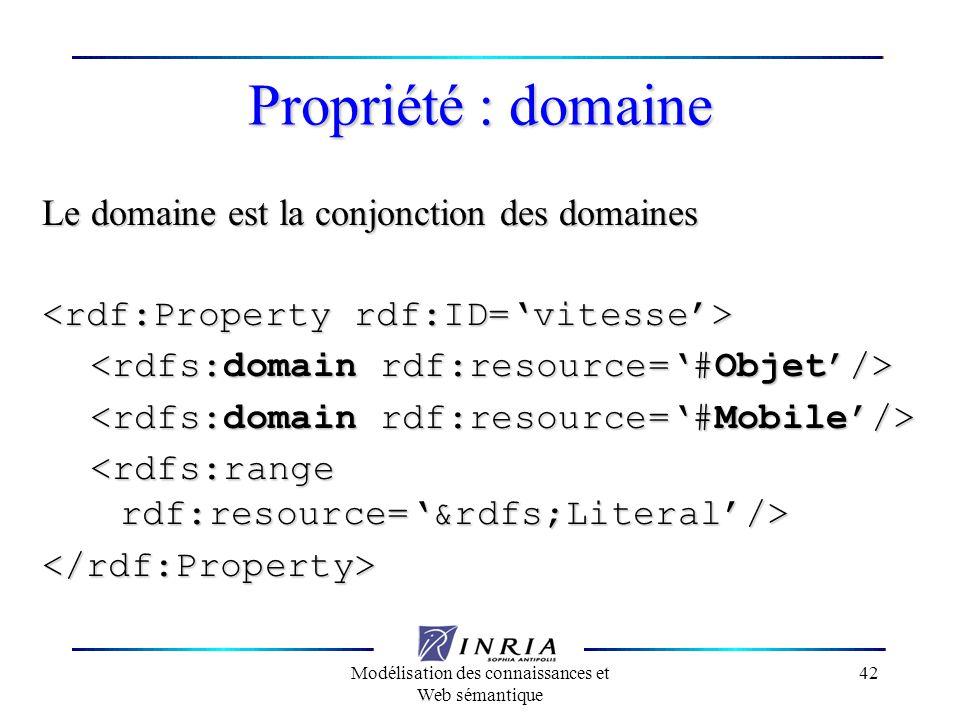 Modélisation des connaissances et Web sémantique 42 Propriété : domaine Le domaine est la conjonction des domaines </rdf:Property>