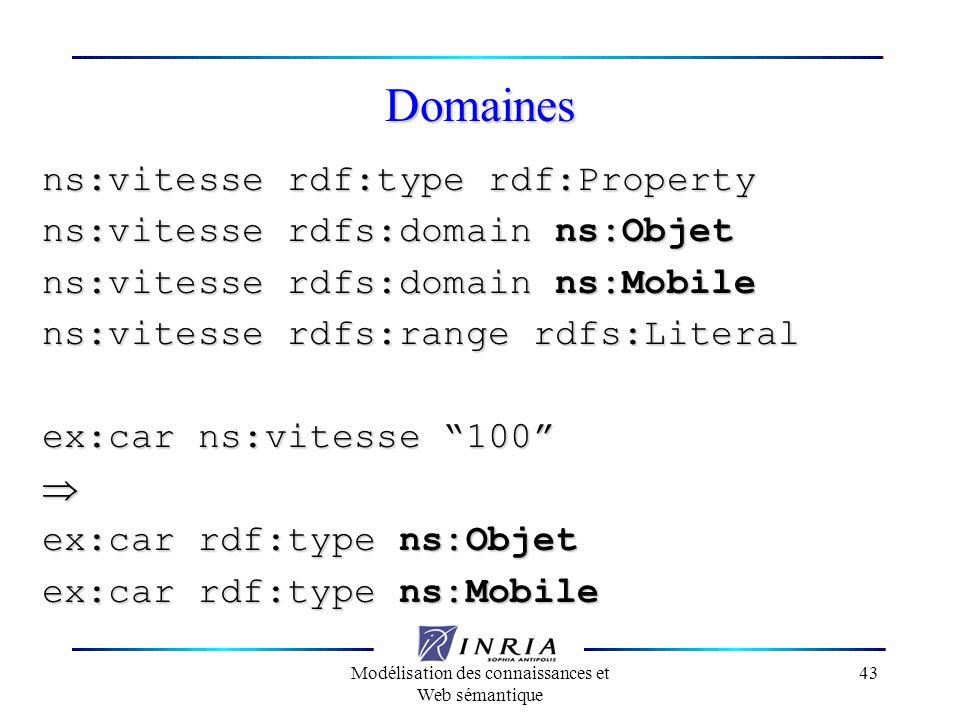 Modélisation des connaissances et Web sémantique 43 Domaines ns:vitesse rdf:type rdf:Property ns:vitesse rdfs:domain ns:Objet ns:vitesse rdfs:domain n