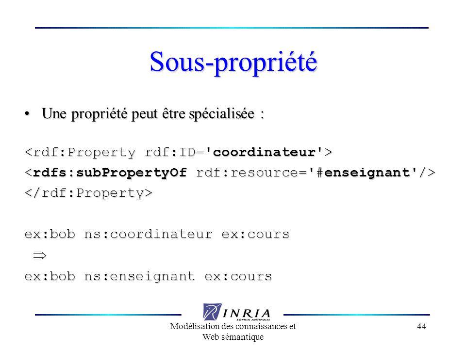 Modélisation des connaissances et Web sémantique 44 Sous-propriété Une propriété peut être spécialisée :Une propriété peut être spécialisée : </rdf:Pr
