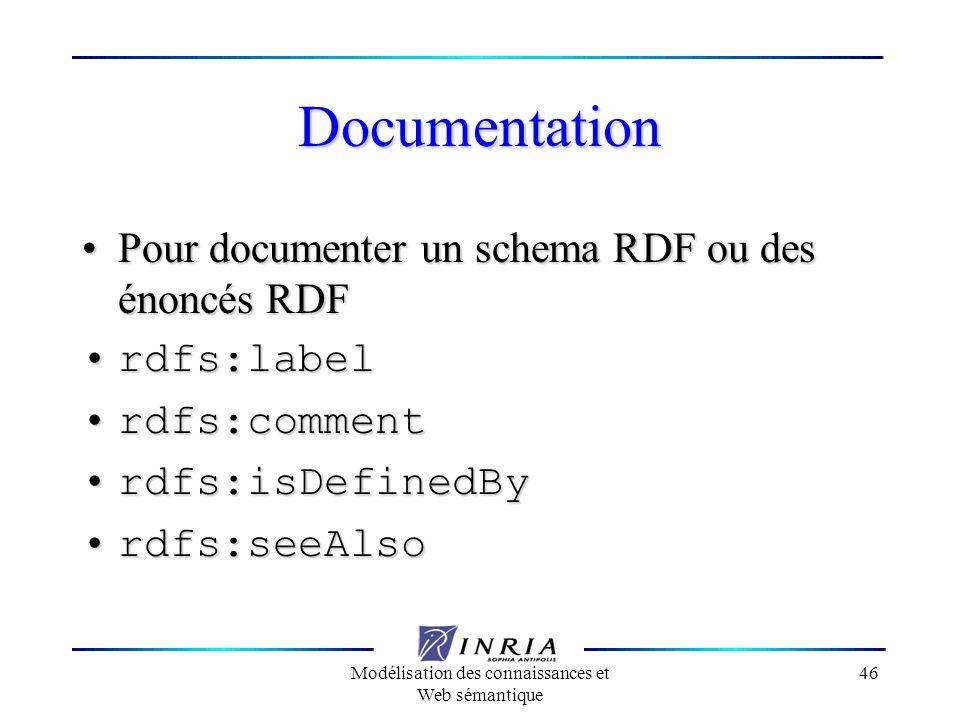Modélisation des connaissances et Web sémantique 46 Documentation Pour documenter un schema RDF ou des énoncés RDFPour documenter un schema RDF ou des