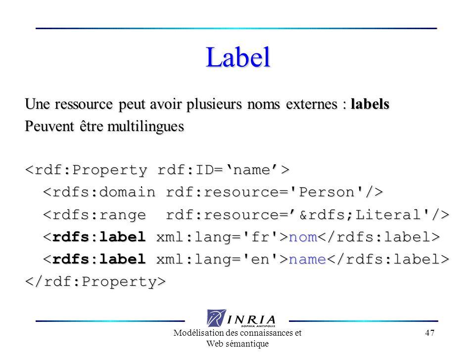 Modélisation des connaissances et Web sémantique 47 Label Une ressource peut avoir plusieurs noms externes : labels Peuvent être multilingues nom nom