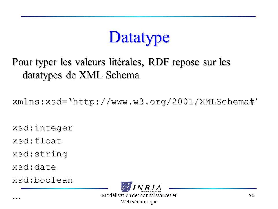 Modélisation des connaissances et Web sémantique 50 Datatype Pour typer les valeurs litérales, RDF repose sur les datatypes de XML Schema xmlns:xsd=ht