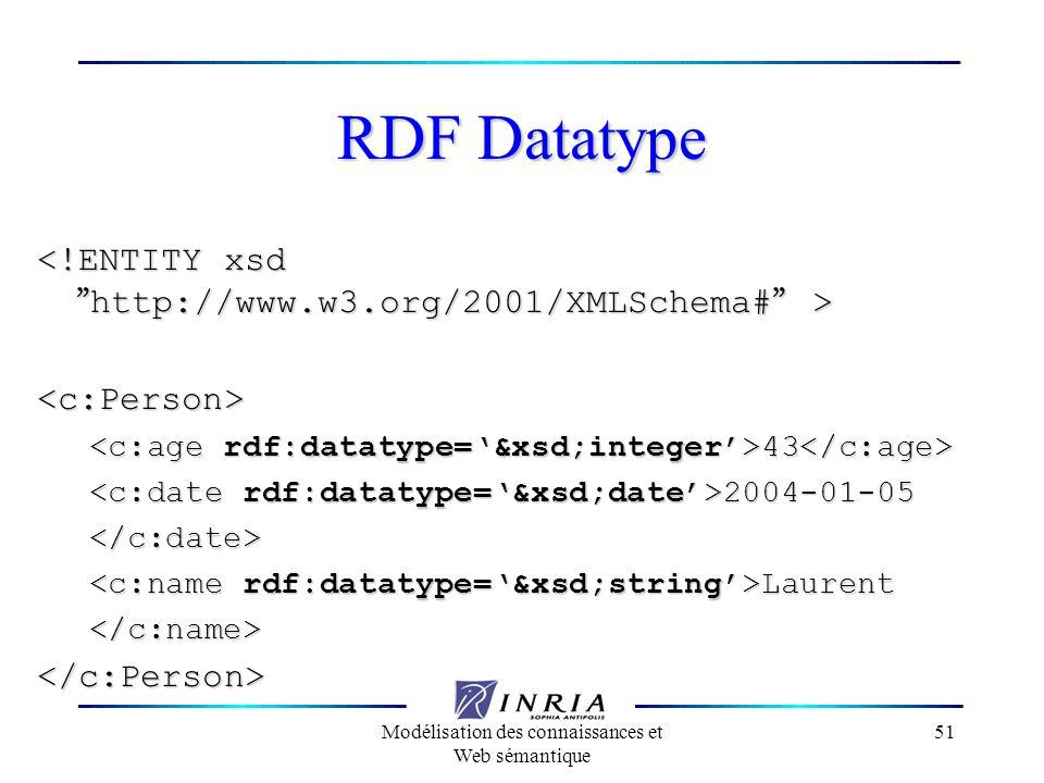 Modélisation des connaissances et Web sémantique 51 RDF Datatype <c:Person> 43 43 2004-01-05 2004-01-05</c:date> Laurent Laurent</c:name></c:Person>