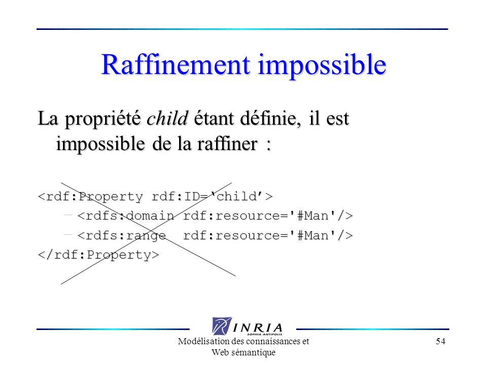 Modélisation des connaissances et Web sémantique 54 Raffinement impossible La propri é t é child é tant d é finie, il est impossible de la raffiner :