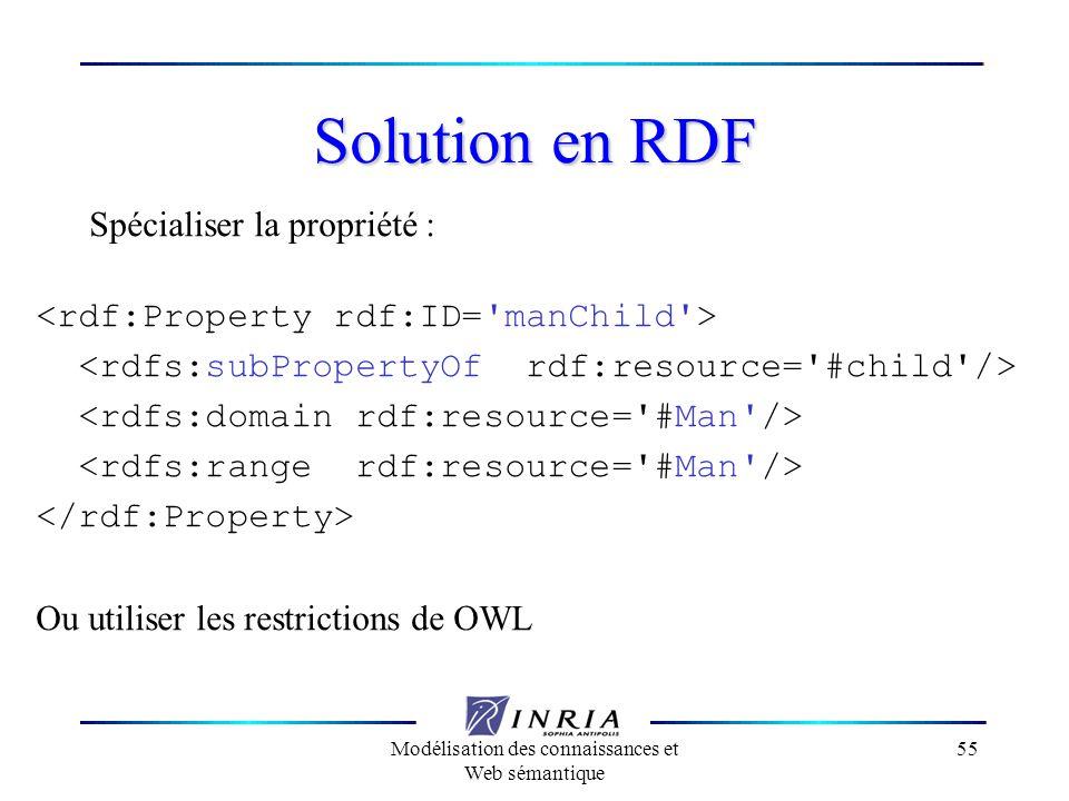 Modélisation des connaissances et Web sémantique 55 Solution en RDF Spécialiser la propriété : Ou utiliser les restrictions de OWL