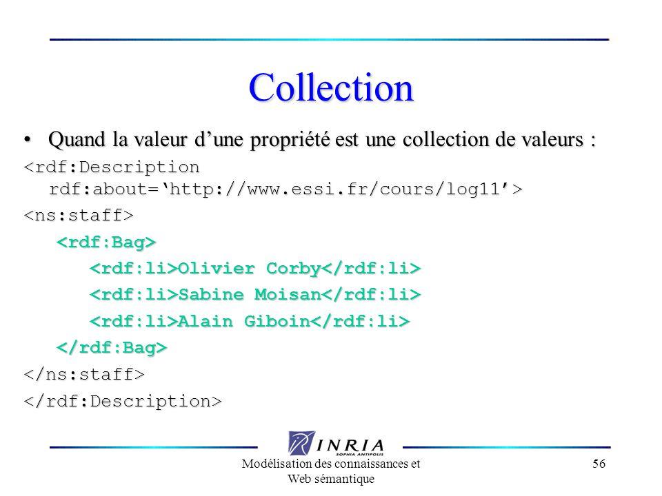 Modélisation des connaissances et Web sémantique 56 Collection Quand la valeur dune propriété est une collection de valeurs :Quand la valeur dune prop