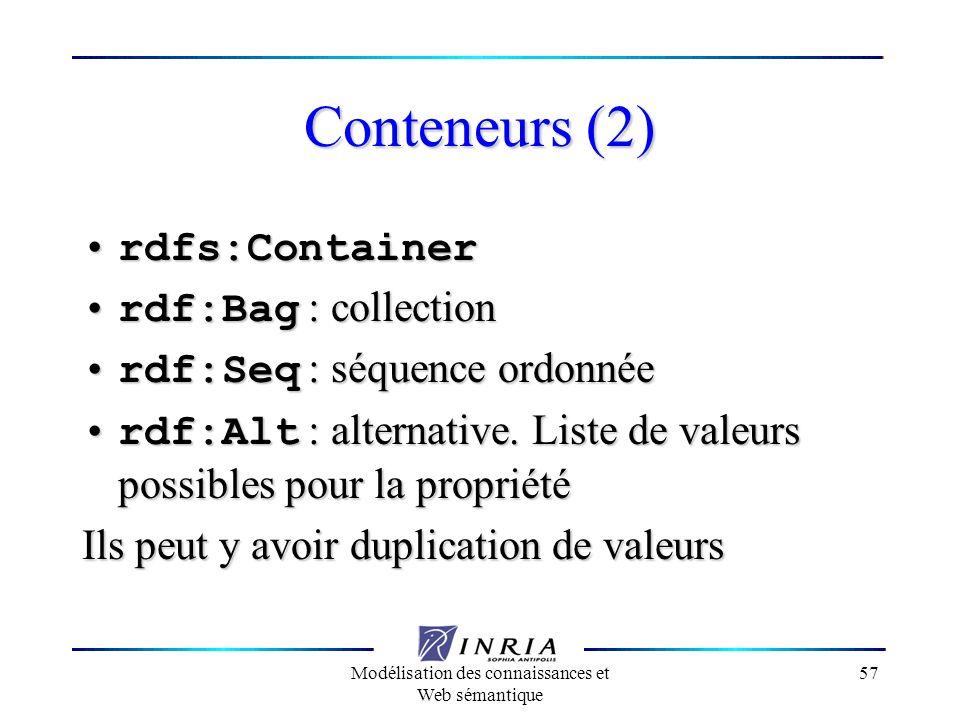 Modélisation des connaissances et Web sémantique 57 Conteneurs (2) rdfs:Containerrdfs:Container rdf:Bag : collectionrdf:Bag : collection rdf:Seq : séq