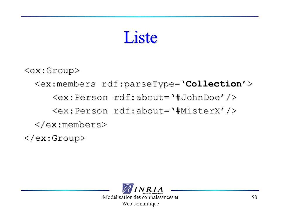 Modélisation des connaissances et Web sémantique 58 Liste <ex:Group> </ex:members></ex:Group>