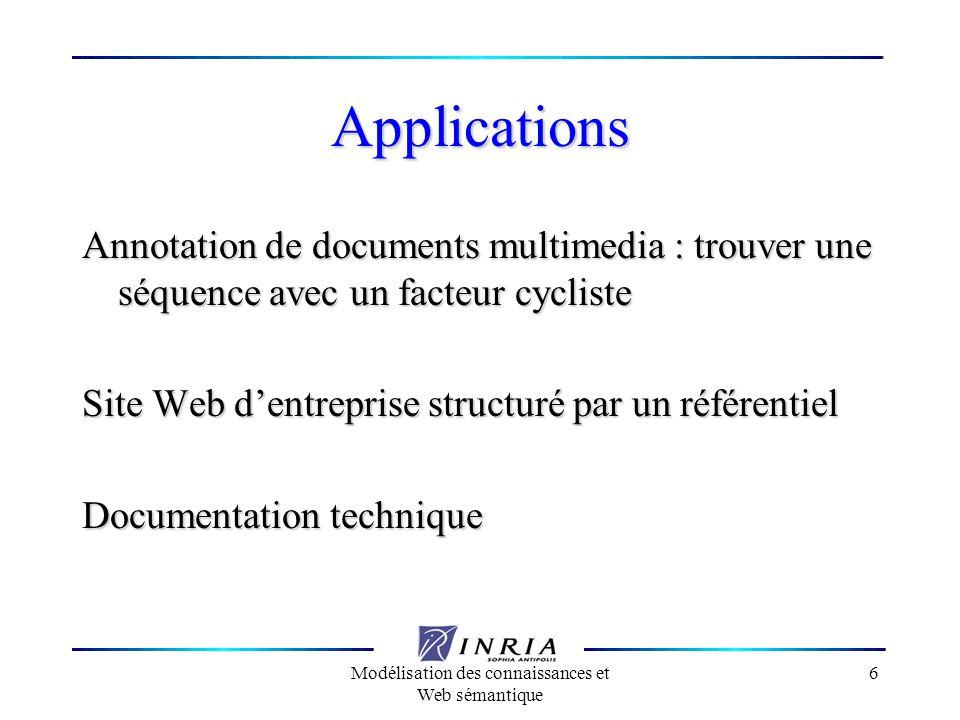 Modélisation des connaissances et Web sémantique 37 Exemple <rdf:Description rdf:about=http://www.essi.fr/cours/log11 xmlns:ns=http://www.inria.fr/acacia/cours# xmlns:ns=http://www.inria.fr/acacia/cours# xmlns:rdf=http://www.w3.org/1999/02/22-rdf- syntax-ns#> xmlns:rdf=http://www.w3.org/1999/02/22-rdf- syntax-ns#> Modélisation des connaissances Modélisation des connaissances</ns:titre><ns:num>Log11</ns:num>