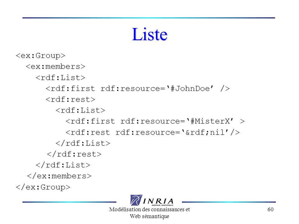 Modélisation des connaissances et Web sémantique 60 Liste <ex:Group> <rdf:rest> </ex:members></ex:Group>