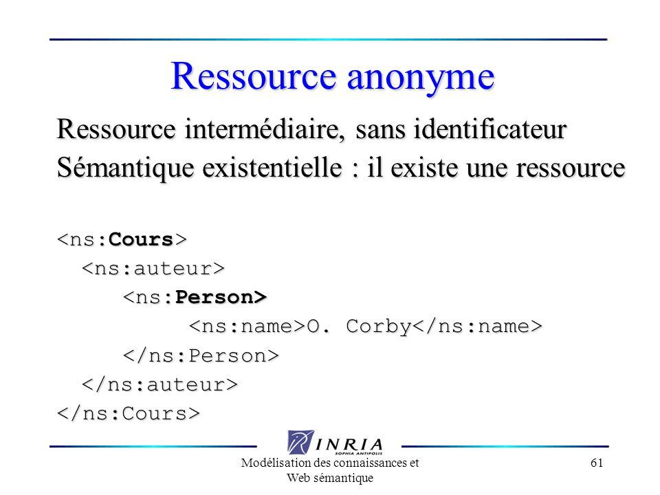 Modélisation des connaissances et Web sémantique 61 Ressource anonyme Ressource intermédiaire, sans identificateur Sémantique existentielle : il exist