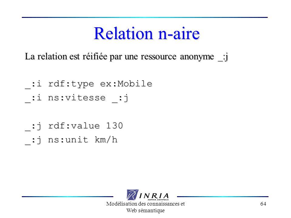 Modélisation des connaissances et Web sémantique 64 Relation n-aire La relation est réifiée par une ressource anonyme _:j _:i rdf:type ex:Mobile _:i n