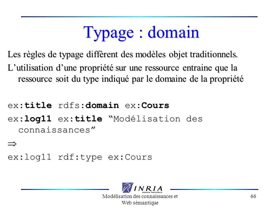 Modélisation des connaissances et Web sémantique 66 Typage : domain Les règles de typage diffèrent des modèles objet traditionnels. Lutilisation dune