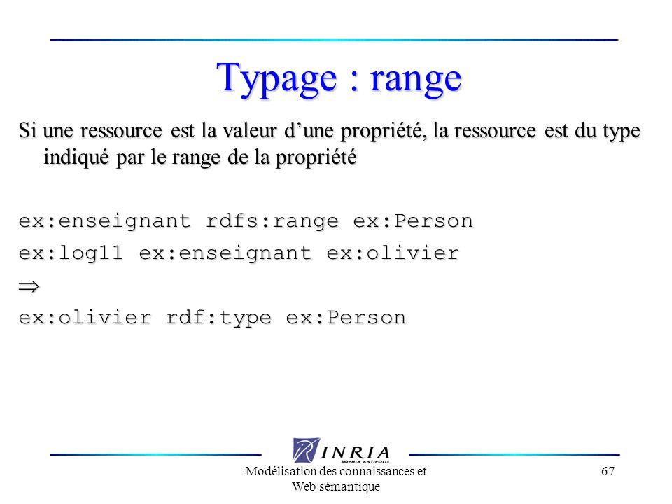 Modélisation des connaissances et Web sémantique 67 Typage : range Si une ressource est la valeur dune propriété, la ressource est du type indiqué par