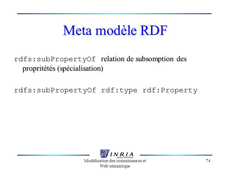 Modélisation des connaissances et Web sémantique 74 Meta modèle RDF rdfs:subPropertyOf relation de subsomption des propritétés (spécialisation) rdfs:s